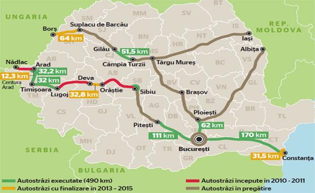 Până în 2020 vom circula pe 1.100 km de autostradă