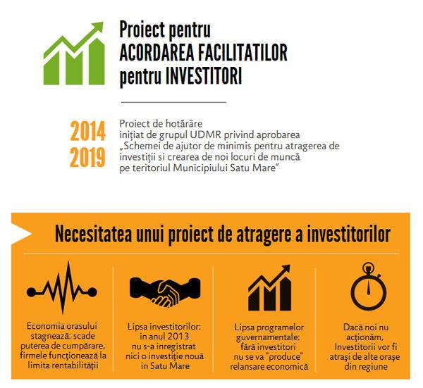 Consilierii municipali UDMR propun un proiect pentru atragerea investitorilor în municipiu