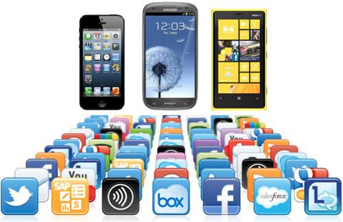 Românii folosesc internetul mobil mai mult decât polonezii, cehii şi ungurii