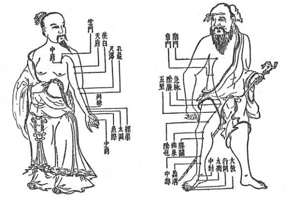 """Cele cinci """"puncte de aur"""" ale corpului uman"""