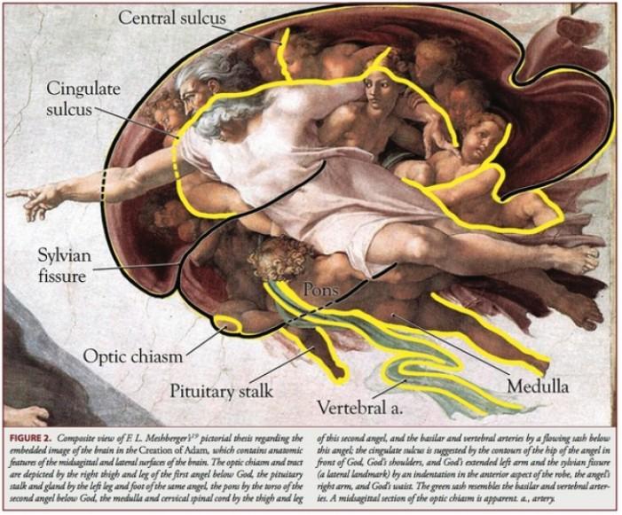 Mesajul secret pictat de Michelangelo în Capela Sixtină din Roma