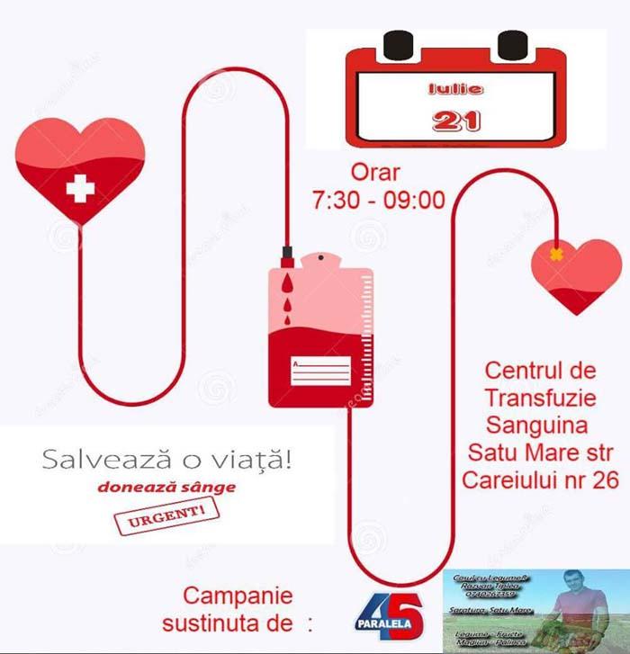 Donează sânge pentru a salva vieți. Vezi când va avea loc acțiunea