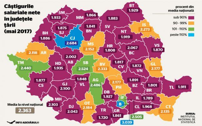 Harta salariilor din România. Cât au câștigat sătmărenii în 2017