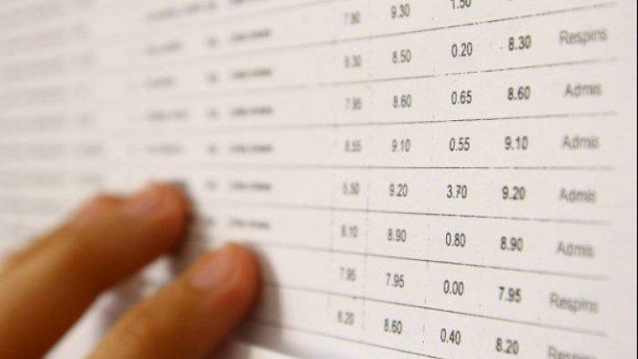 Vezi ce note ai luat la Evaluarea Nationala !