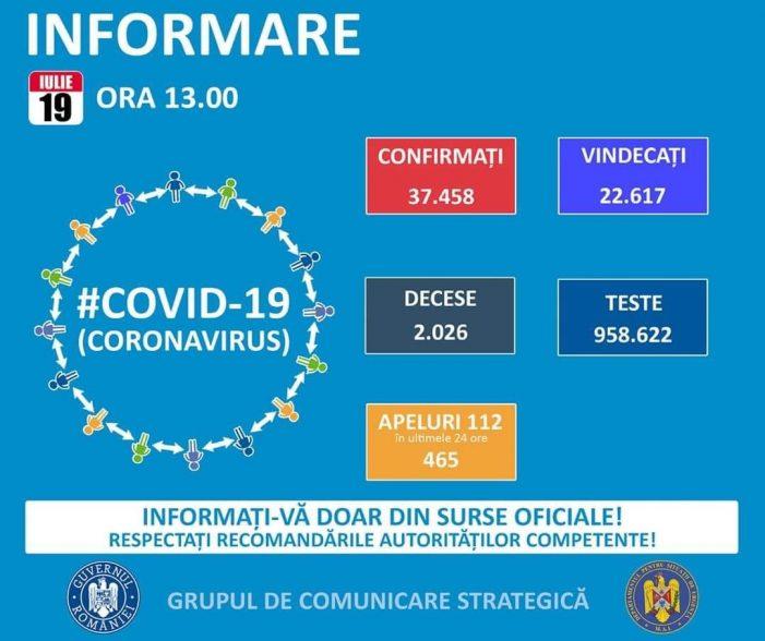 767 cazuri noi de CORONAVIRUS în țară. Situație stabilă la Satu Mare