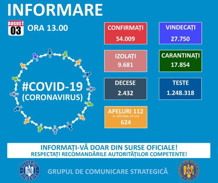 Coronavirus: Niciun caz nou la Satu Mare