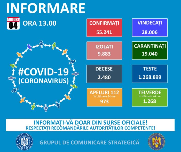 Coronavirus: Alte doua cazuri noi la Satu Mare