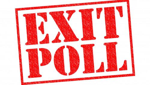 Exit poll alegeri locale 2020. Primele rezultate