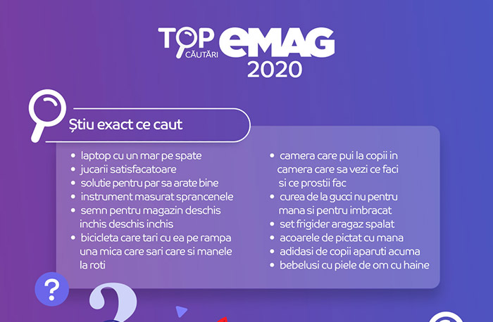 """TOP căutări pe EMAG în 2020: de la """"laptop cu măr pe spate"""" la """"manele cu hello kitty"""""""