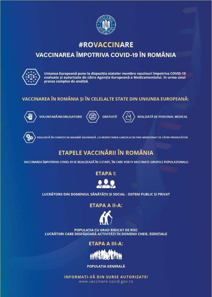 12 centre de vaccinare anti-Covid în judetul Satu Mare