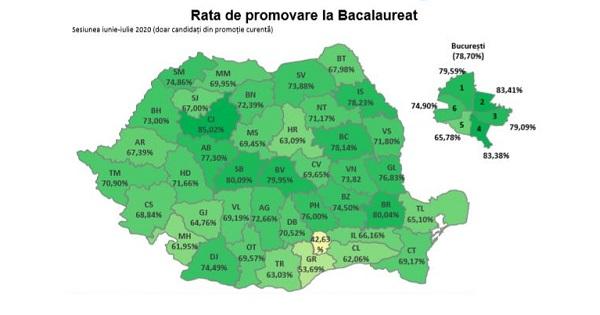 Bac Satu Mare: Promovabilitate de 74,86 % !